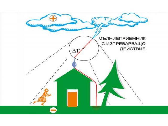 Лиценз за изграждане на гръмоотводи,електроинсталацйи,въздушни и кабелни линии до 1000 в. - 1