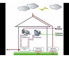 Лиценз за изграждане на гръмоотводи,електроинсталацйи,въздушни и кабелни линии до 1000 в.
